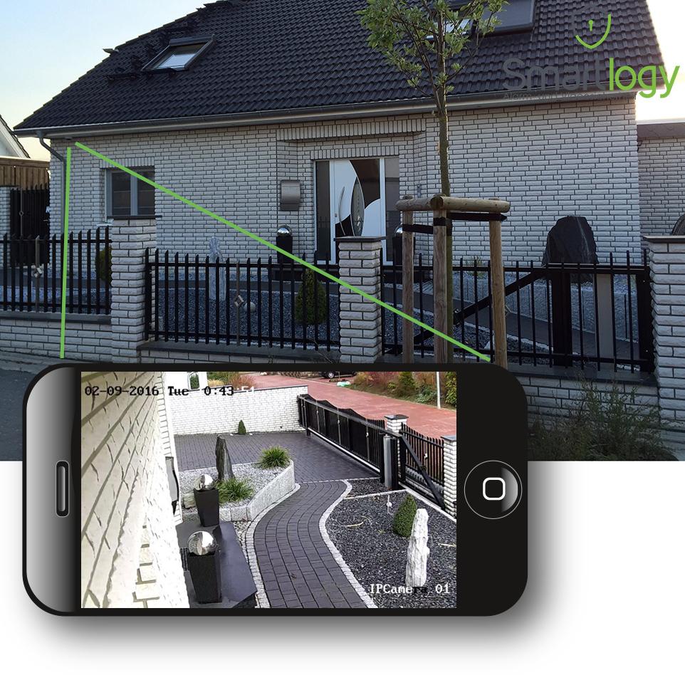 Smartlogy Sicherheitstechnik Gmbh Kamerauberwachung Fur Privathaus