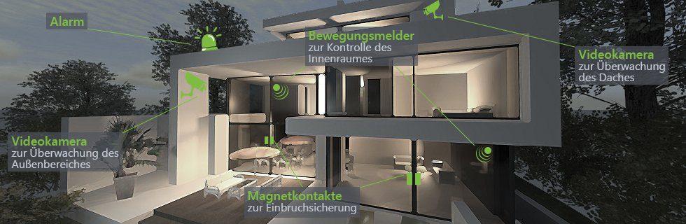 Sicherheitskonzept an einem Haus mit Bewegungsmelder, Videokamera, Magnetkontakten und Alarmanlage um Einbrüchen vorzubeugen
